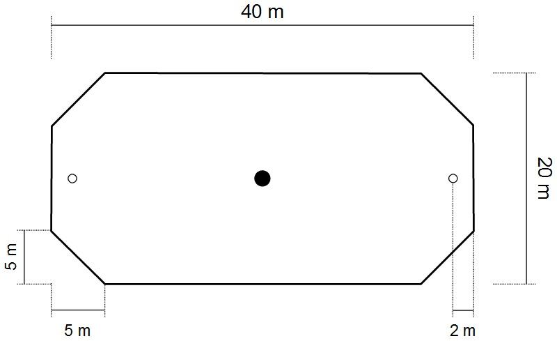 rozměry hřiště