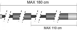 rozměry tyče